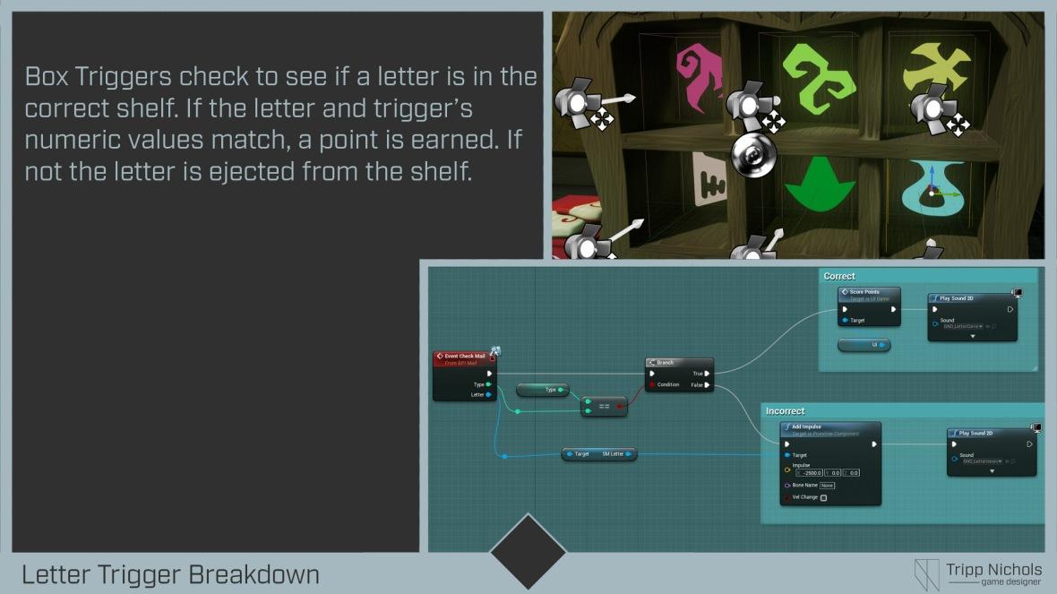 Trigger_Breakdown